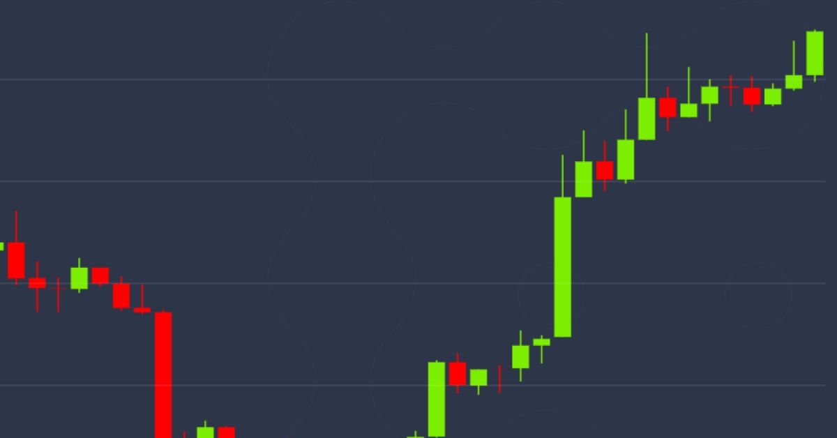 Bitcoin Deviates From Dropping Equities With $500 Price Increase 3