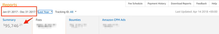 Affiliate Advertising for Dummies: A Sensible Information For Rookies 2
