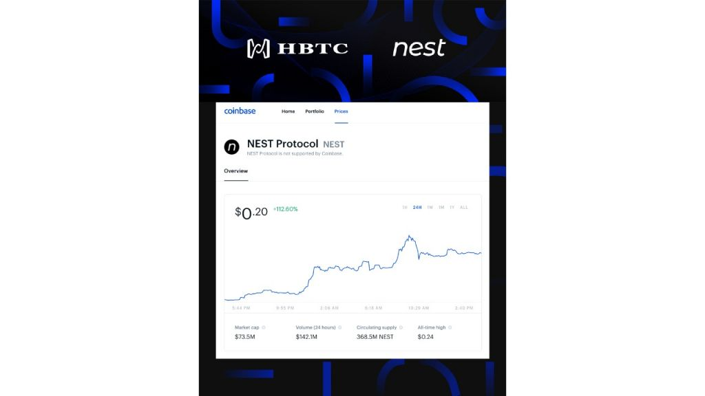 Constructing the Framework for the Future Decentralized Financial Market, Coinbase Consisted Of HBTC.Com Launching DeFi Job - Nest Method 1