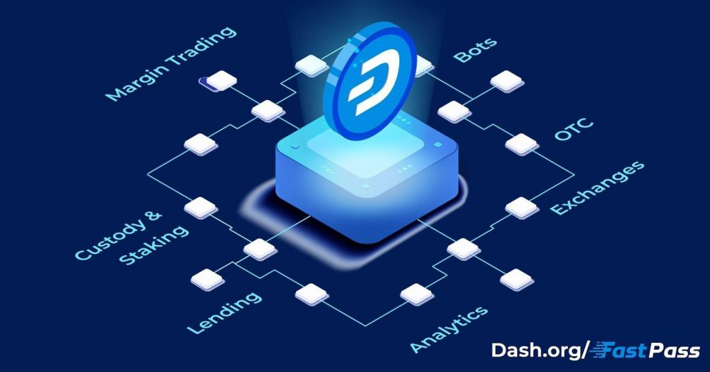 Dash FastPass Rollout Across Top Cryptocurrency Exchanges Sparks Bullish Surge 1