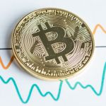 Market Expectation: Bitcoin Breaks $11K, Whales Refuse to Offer, Drawback Threat Continues To Be 4