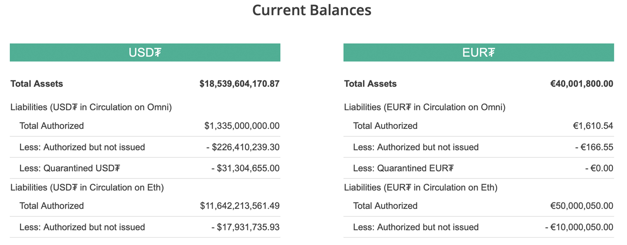 USDT Towers Over 30 Stablecoins- Tether's Market Cap Grew by 2 Million Percent in Simply 4 Years 3