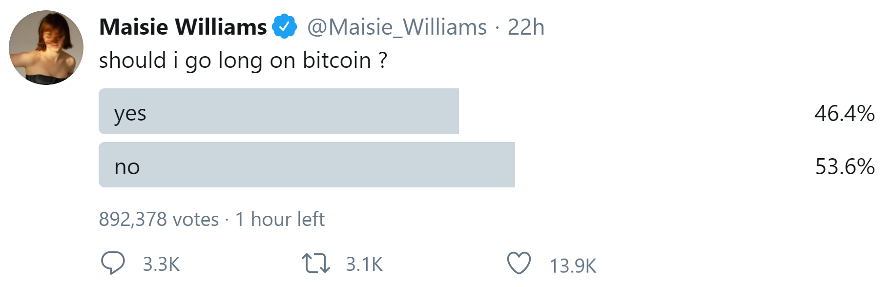 Video Game of Thrones Celebrity Maisie Williams Would Like To Know if She Ought To Get Bitcoin 3