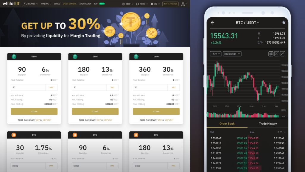 WhiteBIT Exchange Offers Margin Trading and also As much as 30% APR on Smart Betting 1