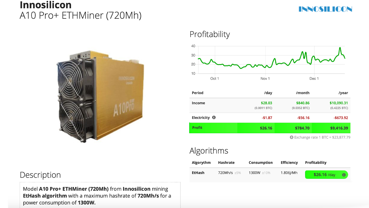 Mining Rig Makers Race to Create Next-Gen Ethereum Miner Before Staking-Only Kicks In