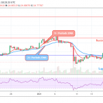 Silver (XAGUSD) Price; Bearish Stress Rises Listed Below $25 Degree, Targeting $22 Assistance Leve-- Cryptovibes.com-- Daily Cryptocurrency and also FX Information 8