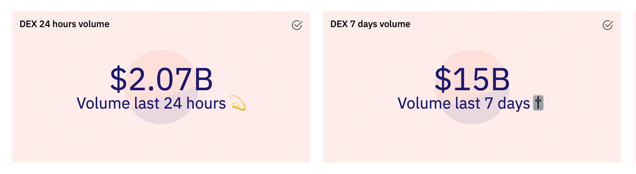 Decentralized Exchange Volumes Double Overnight — A Look at the Top 3 Dex Platforms in 2021