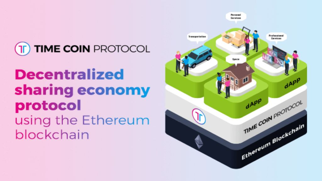 TimeCoin( TMCN) Incorporates NFT and also DeFi, VTuber & Video Game Gamer Matching Solution-- News release Bitcoin Information 1