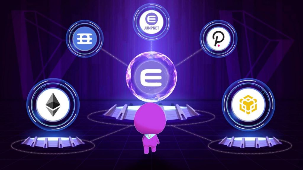 Dvision Network Taking a New NFT Experience on Enjin Blockchain Network-- Funded Bitcoin Information 10