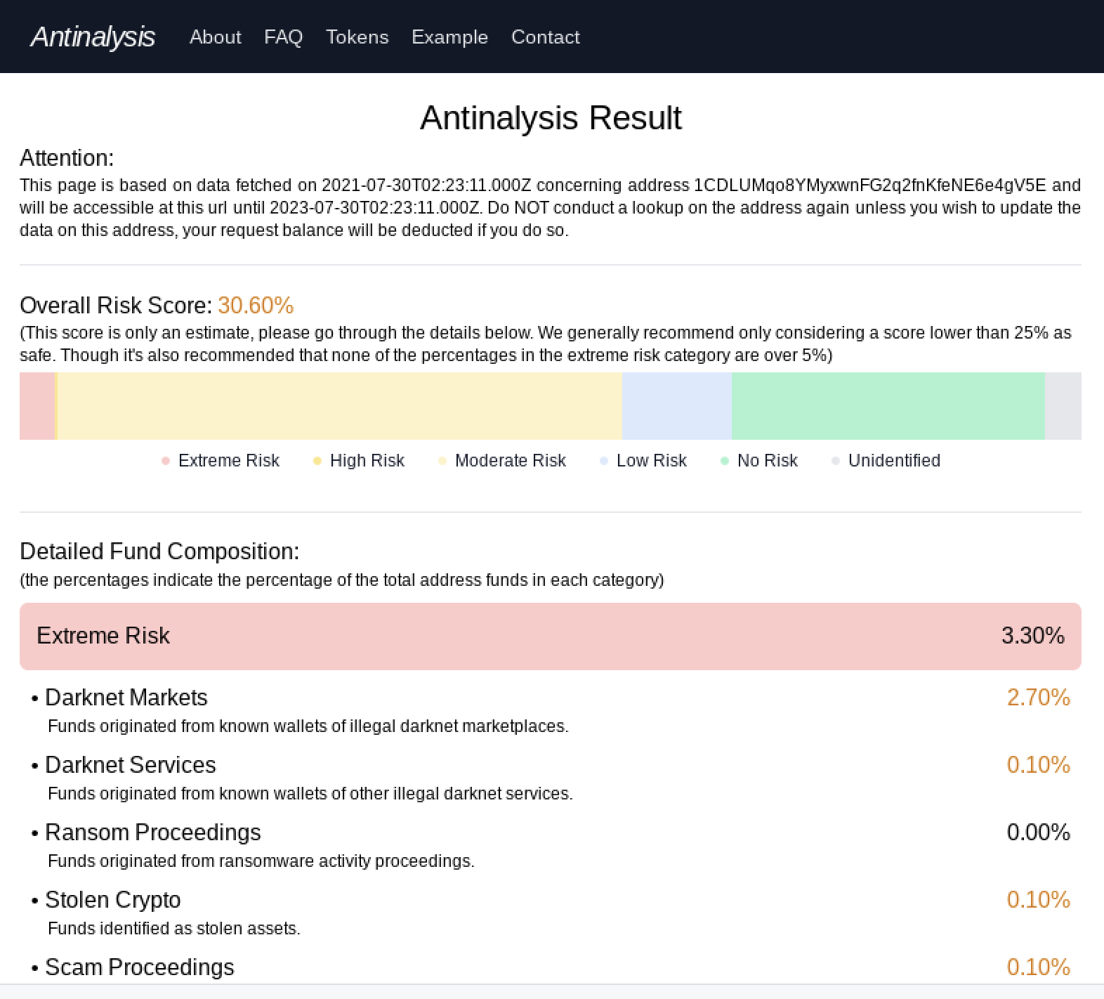 Darknet Users Leverage a New Blockchain Analytics Tool That Scans for Ties to Criminal Activity