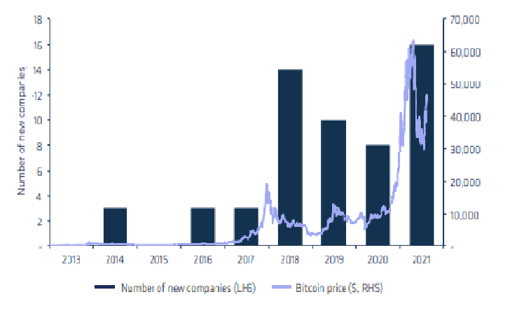 Public Crypto Market Capitalization Rises By 400% Considering that January 2021-- Cryptovibes.com-- Daily Cryptocurrency and also FX Information 1